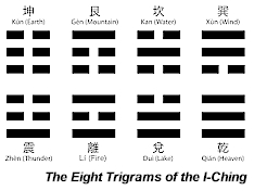 The Classic 8 I-Ching Trigrams