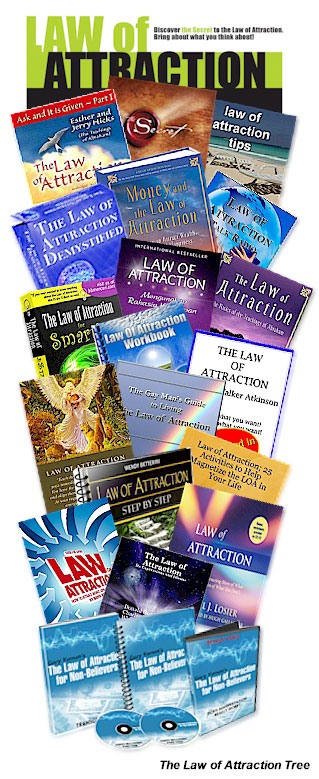 The Law of Attraction Marketplace