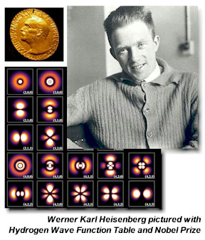 Heisenberg, Noble prize, and Quantum Probability Chart
